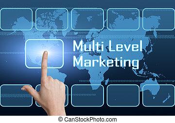 マーケティング, multi, レベル