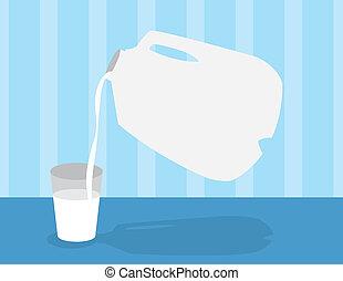 ミルク, 注ぎなさい