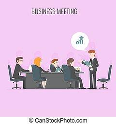 ミーティング, ビジネス
