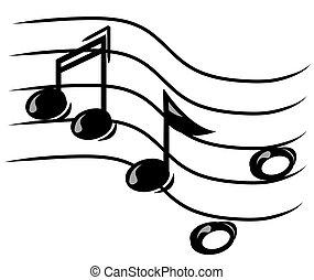 メモ, 音楽のスタッフ