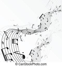 メモ, 音楽, 背景