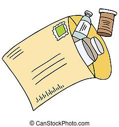 メール, 薬物, 順序