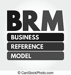 モデル, 参照, brm, ビジネス, 頭字語, -