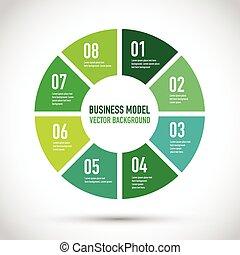 モデル, 緑ビジネス