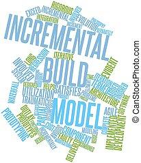 モデル, incremental, 建造しなさい