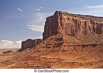 モニュメント峡谷, 光景