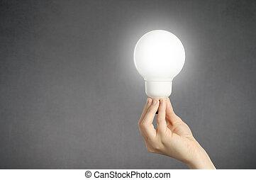 ライト, 手, 電球