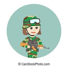 ライフル銃, 女, 円, 背景, 軍隊