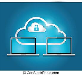ラップトップ, 錠, デザイン, 雲, イラスト