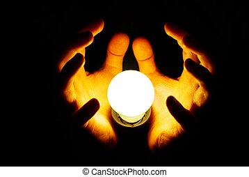 ランプ, 手
