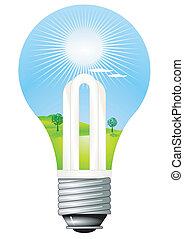 ランプ, energy-saving