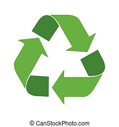 リサイクルしなさい, ベクトル