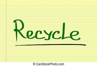 リサイクルしなさい, 概念