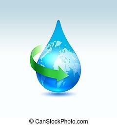 リサイクルしなさい, 水, 概念