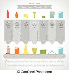 リサイクルしなさい, infographics, ベクトル, eps10, プラスチック