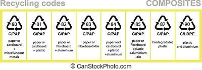 リサイクル, コード, 合成物