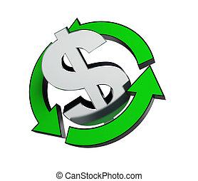 リサイクル, ドル