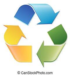 リサイクル, 有色人種, 印