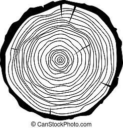 リング, ベクトル, 木