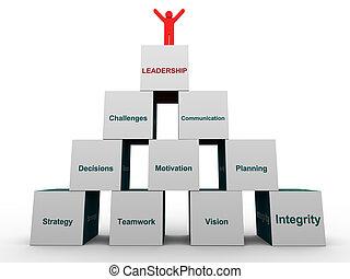 リーダーシップ, ピラミッド, リーダー, 3d