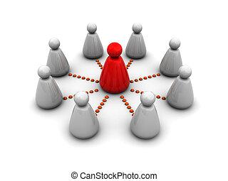 リーダー, ビジネス