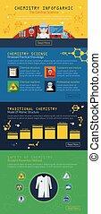 レイアウト, 化学, infographics