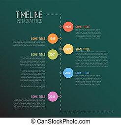 レポート, タイムライン, infographic, 小ガモ, テンプレート