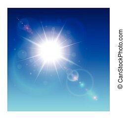 レンズ, 太陽の 火炎信号