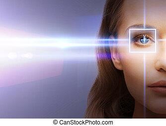 レーザー, 訂正, 女性の目, フレーム