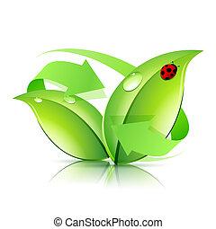 ロゴをリサイクルしなさい, 自然