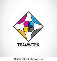 ロゴ, チームワーク