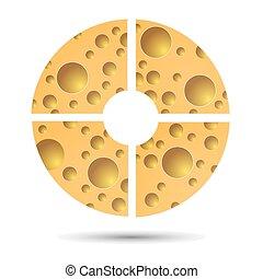 ロゴ, ラウンド, チーズが多い