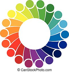 ロゴ, 共同体, 人々