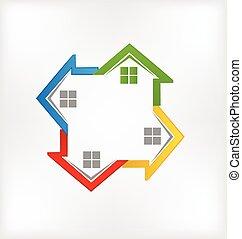 ロゴ, 家