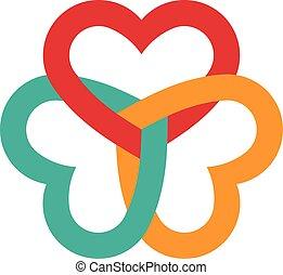 ロゴ, 織り交ぜられる, 3, 心