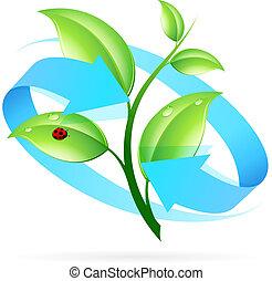 ロゴ, recyclage, 自然