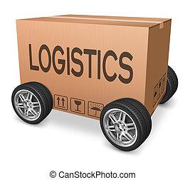 ロジスティクス, 交通機関, 貨物
