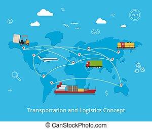 ロジスティクス, 概念, 交通機関