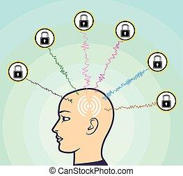 ロックされた, 安全に保たれた, 妨げられる, brainwaves