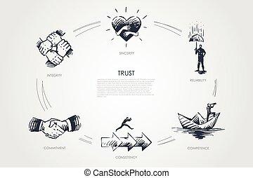 一貫性, sincerite, 信頼, 能力, 概念, 完全性, 信頼性