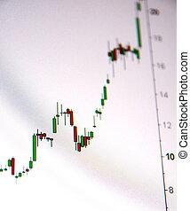一, 证券市场引证, 图表, 公牛, 带, 图表, 类型, candlestick