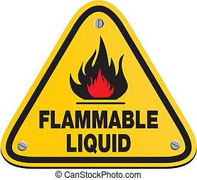 三角形, 可燃性液体, 印