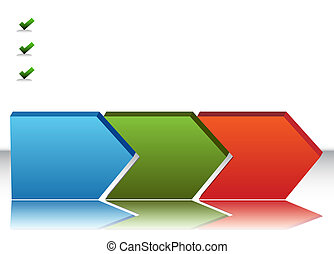 三, 阶段, 过程, 图表