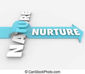 上に, 育てりなさい, 心理学, ∥対∥, 矢, 自然, 単語