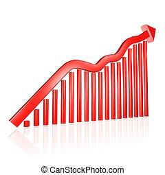 上向き成長, ビジネス