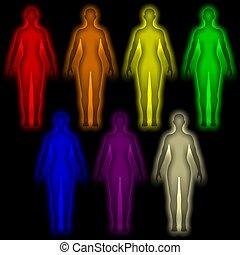 上色, 人類, 氛圍, -, 能量, 身體