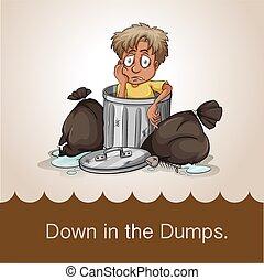 下方に, dumps