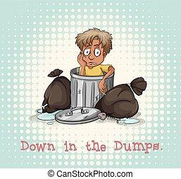 下方に, idiom, dumps