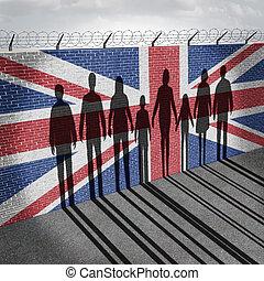 不列顛, 移居
