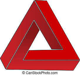 不可能, 三角形